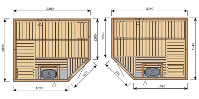 Finská sauna Harvia Vario S2522R / Formula